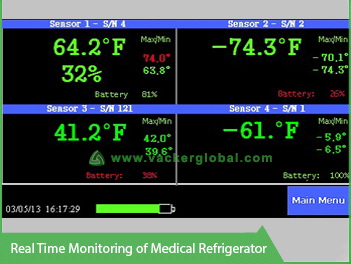 Real Time Temperature Monitoring for Medical Refrigerator - Vacker UAE