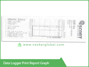 Data Logger printer report graph